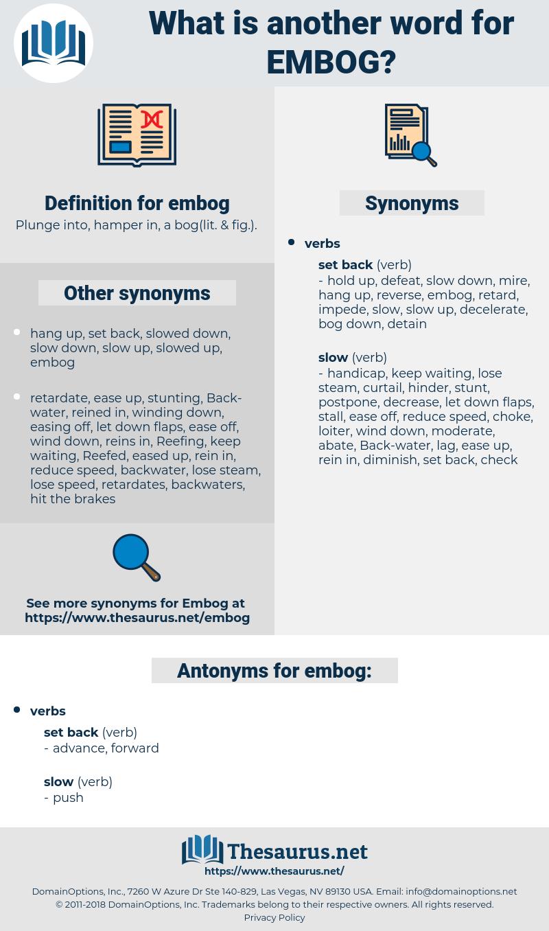 embog, synonym embog, another word for embog, words like embog, thesaurus embog