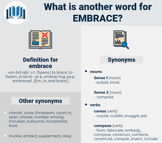 embrace, synonym embrace, another word for embrace, words like embrace, thesaurus embrace