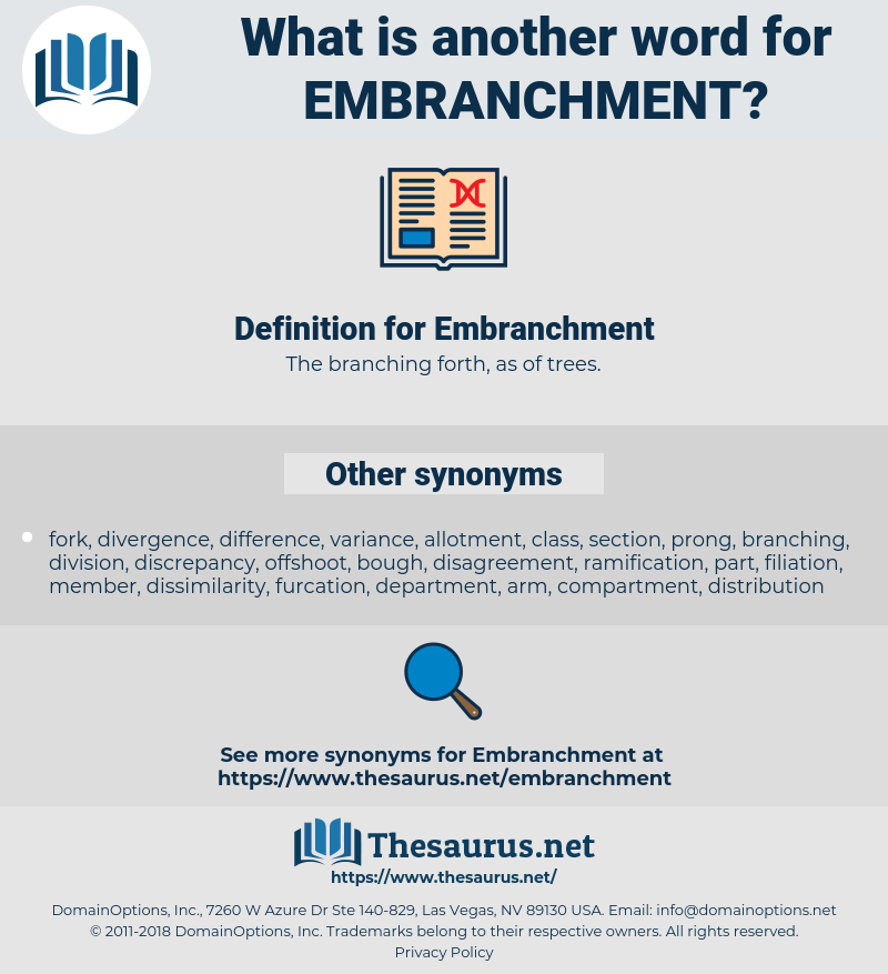 Embranchment, synonym Embranchment, another word for Embranchment, words like Embranchment, thesaurus Embranchment
