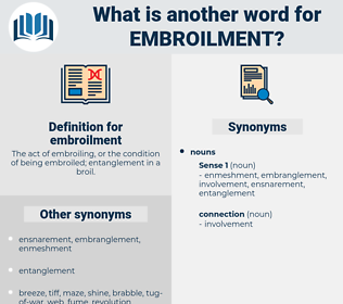 embroilment, synonym embroilment, another word for embroilment, words like embroilment, thesaurus embroilment