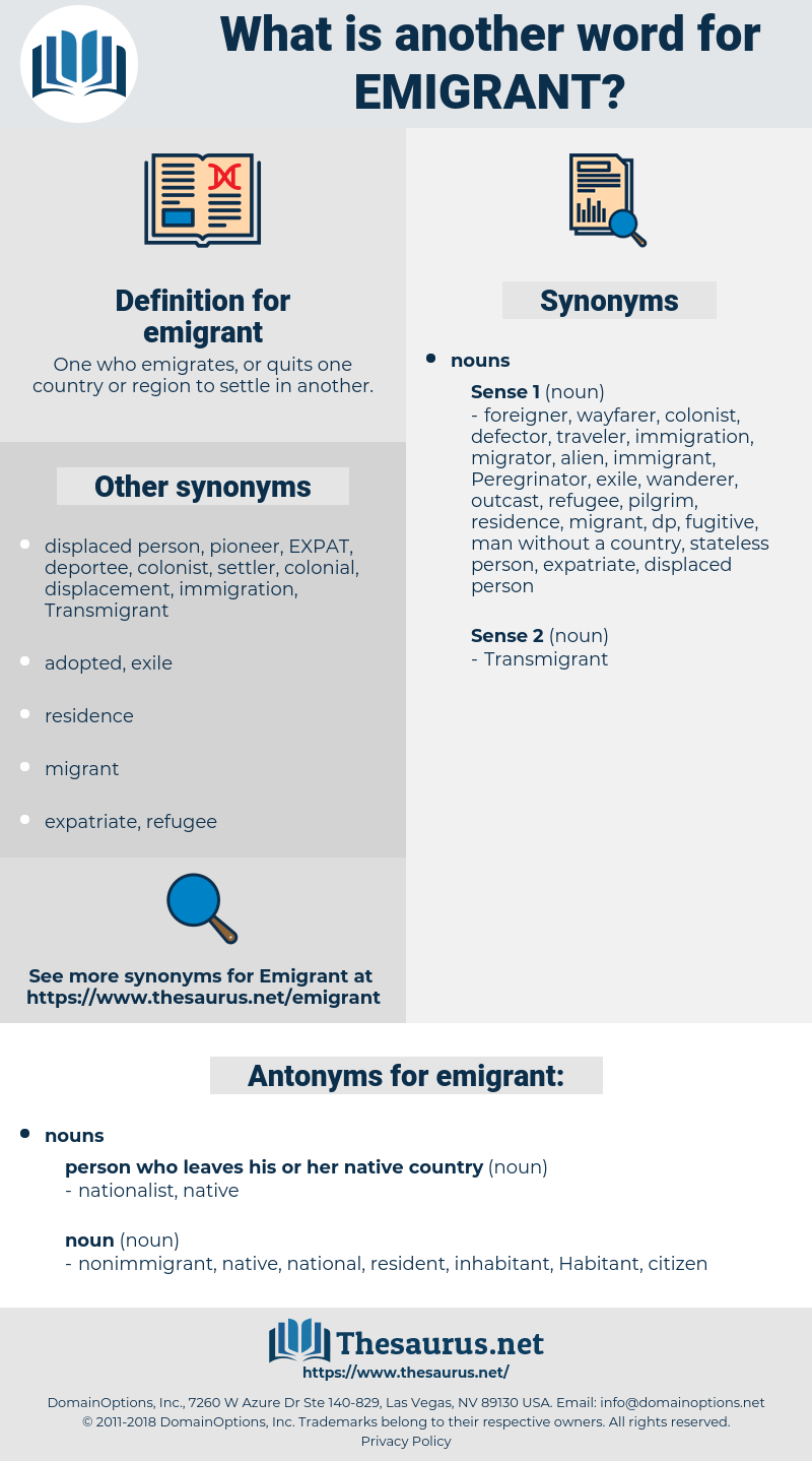 emigrant, synonym emigrant, another word for emigrant, words like emigrant, thesaurus emigrant