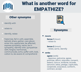 empathize, synonym empathize, another word for empathize, words like empathize, thesaurus empathize