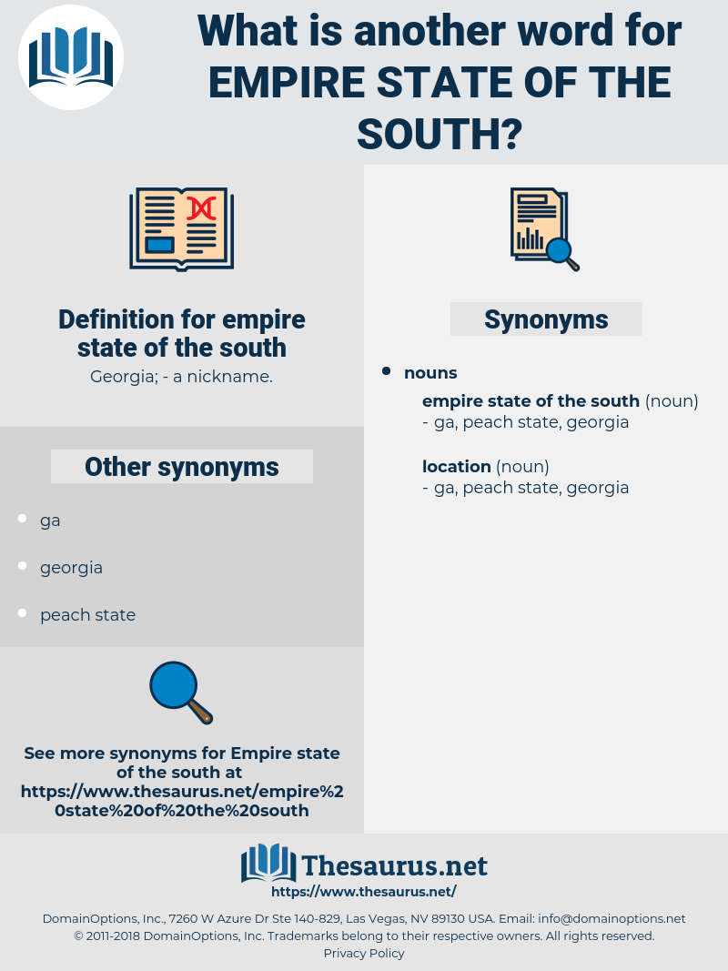 empire state of the south, synonym empire state of the south, another word for empire state of the south, words like empire state of the south, thesaurus empire state of the south