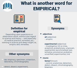 empirical, synonym empirical, another word for empirical, words like empirical, thesaurus empirical