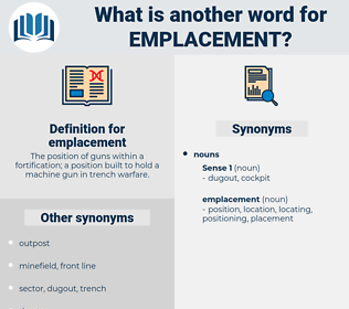 emplacement, synonym emplacement, another word for emplacement, words like emplacement, thesaurus emplacement