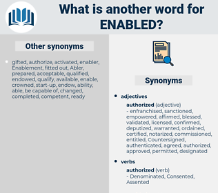 Enabled, synonym Enabled, another word for Enabled, words like Enabled, thesaurus Enabled