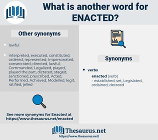 Enacted, synonym Enacted, another word for Enacted, words like Enacted, thesaurus Enacted
