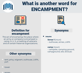 encampment, synonym encampment, another word for encampment, words like encampment, thesaurus encampment