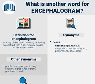 encephalogram, synonym encephalogram, another word for encephalogram, words like encephalogram, thesaurus encephalogram