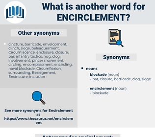 encirclement, synonym encirclement, another word for encirclement, words like encirclement, thesaurus encirclement