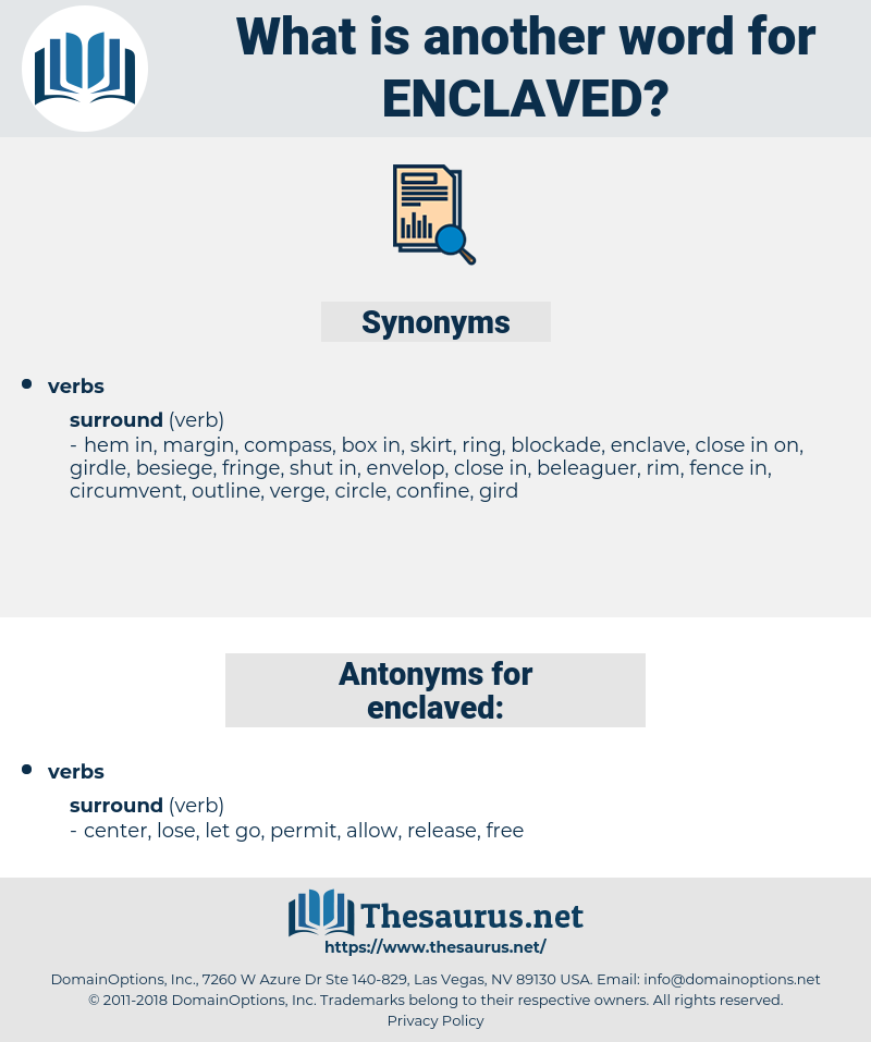 enclaved, synonym enclaved, another word for enclaved, words like enclaved, thesaurus enclaved