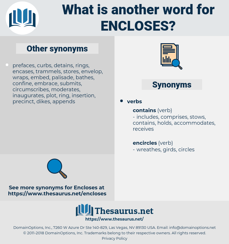 encloses, synonym encloses, another word for encloses, words like encloses, thesaurus encloses