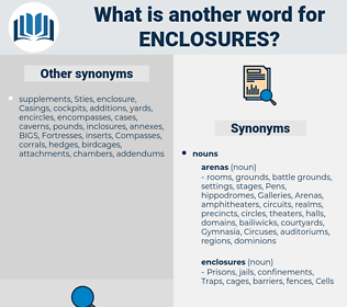 enclosures, synonym enclosures, another word for enclosures, words like enclosures, thesaurus enclosures