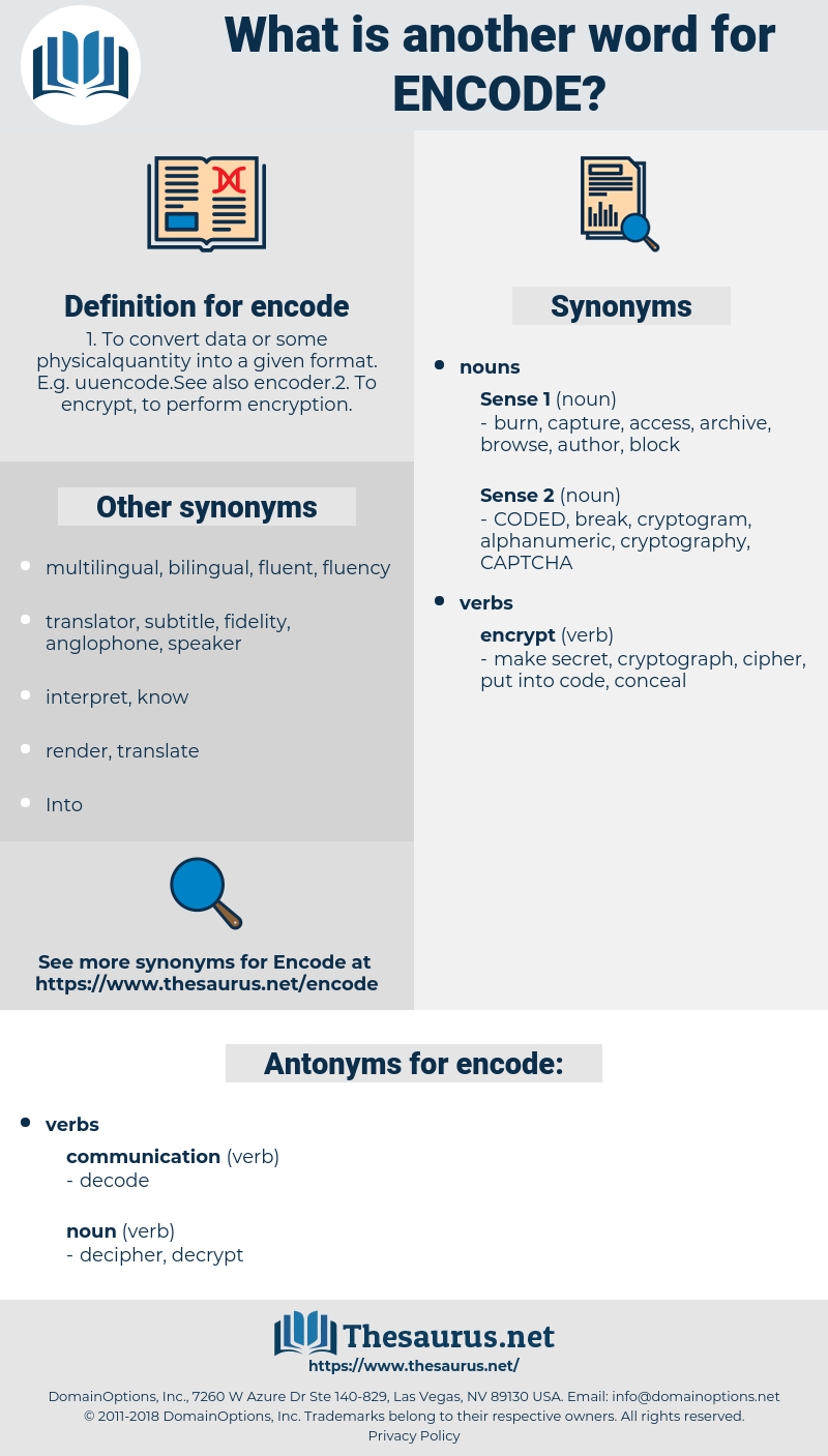 encode, synonym encode, another word for encode, words like encode, thesaurus encode