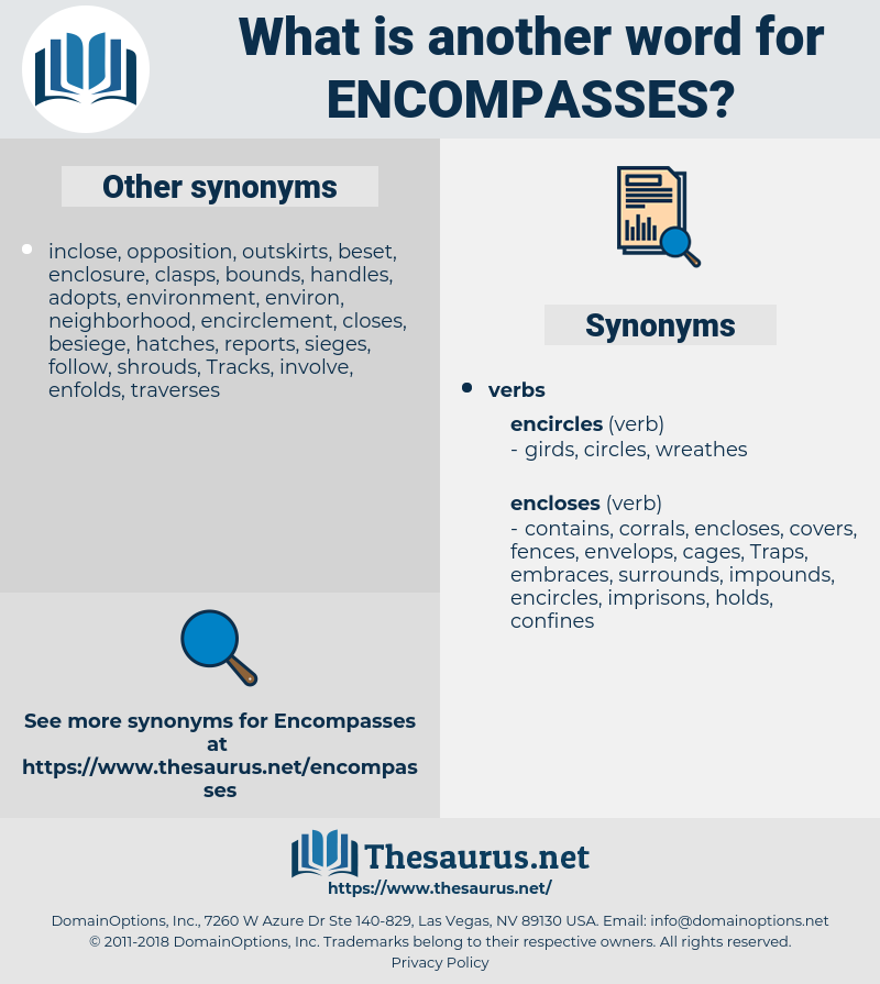 encompasses, synonym encompasses, another word for encompasses, words like encompasses, thesaurus encompasses