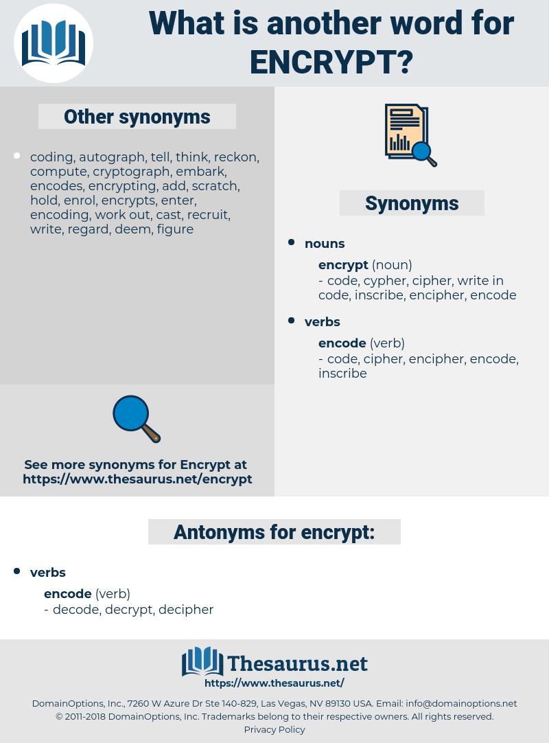 encrypt, synonym encrypt, another word for encrypt, words like encrypt, thesaurus encrypt