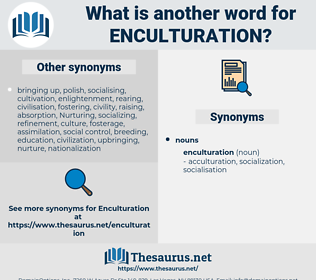enculturation, synonym enculturation, another word for enculturation, words like enculturation, thesaurus enculturation
