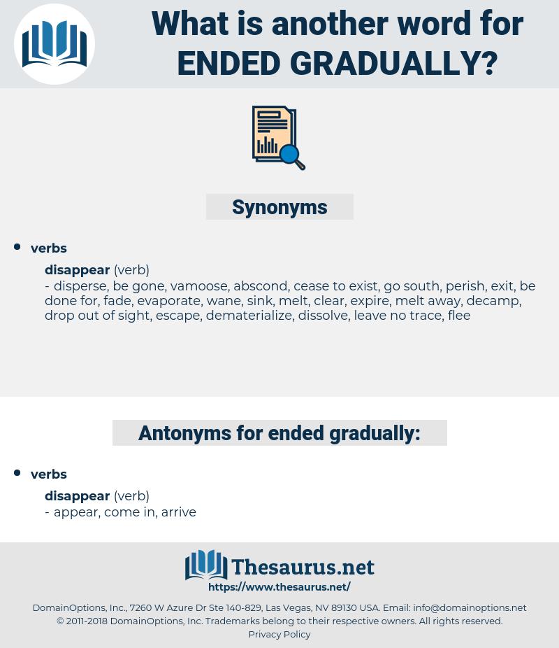 ended gradually, synonym ended gradually, another word for ended gradually, words like ended gradually, thesaurus ended gradually