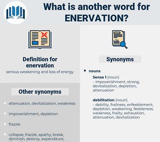 enervation, synonym enervation, another word for enervation, words like enervation, thesaurus enervation