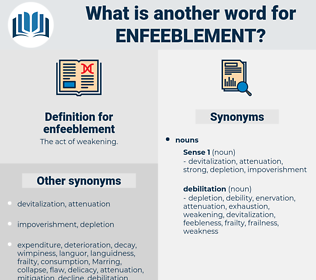 enfeeblement, synonym enfeeblement, another word for enfeeblement, words like enfeeblement, thesaurus enfeeblement