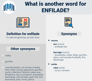 enfilade, synonym enfilade, another word for enfilade, words like enfilade, thesaurus enfilade