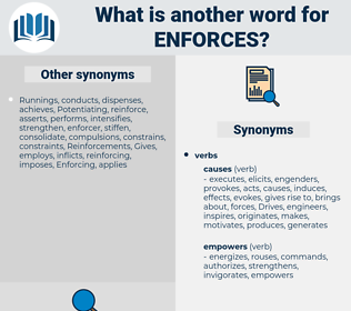 enforces, synonym enforces, another word for enforces, words like enforces, thesaurus enforces