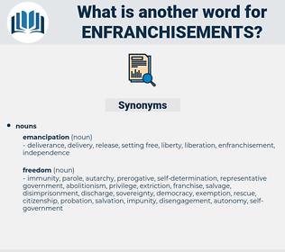 enfranchisements, synonym enfranchisements, another word for enfranchisements, words like enfranchisements, thesaurus enfranchisements