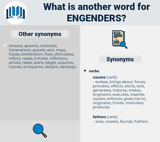 engenders, synonym engenders, another word for engenders, words like engenders, thesaurus engenders