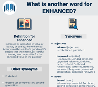 enhanced, synonym enhanced, another word for enhanced, words like enhanced, thesaurus enhanced