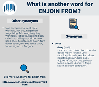 enjoin from, synonym enjoin from, another word for enjoin from, words like enjoin from, thesaurus enjoin from