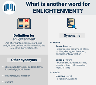 enlightenment, synonym enlightenment, another word for enlightenment, words like enlightenment, thesaurus enlightenment