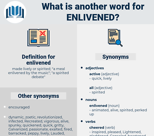 enlivened, synonym enlivened, another word for enlivened, words like enlivened, thesaurus enlivened
