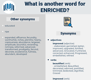 Enriched, synonym Enriched, another word for Enriched, words like Enriched, thesaurus Enriched