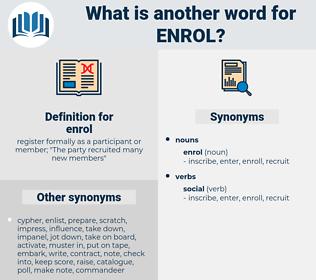enrol, synonym enrol, another word for enrol, words like enrol, thesaurus enrol