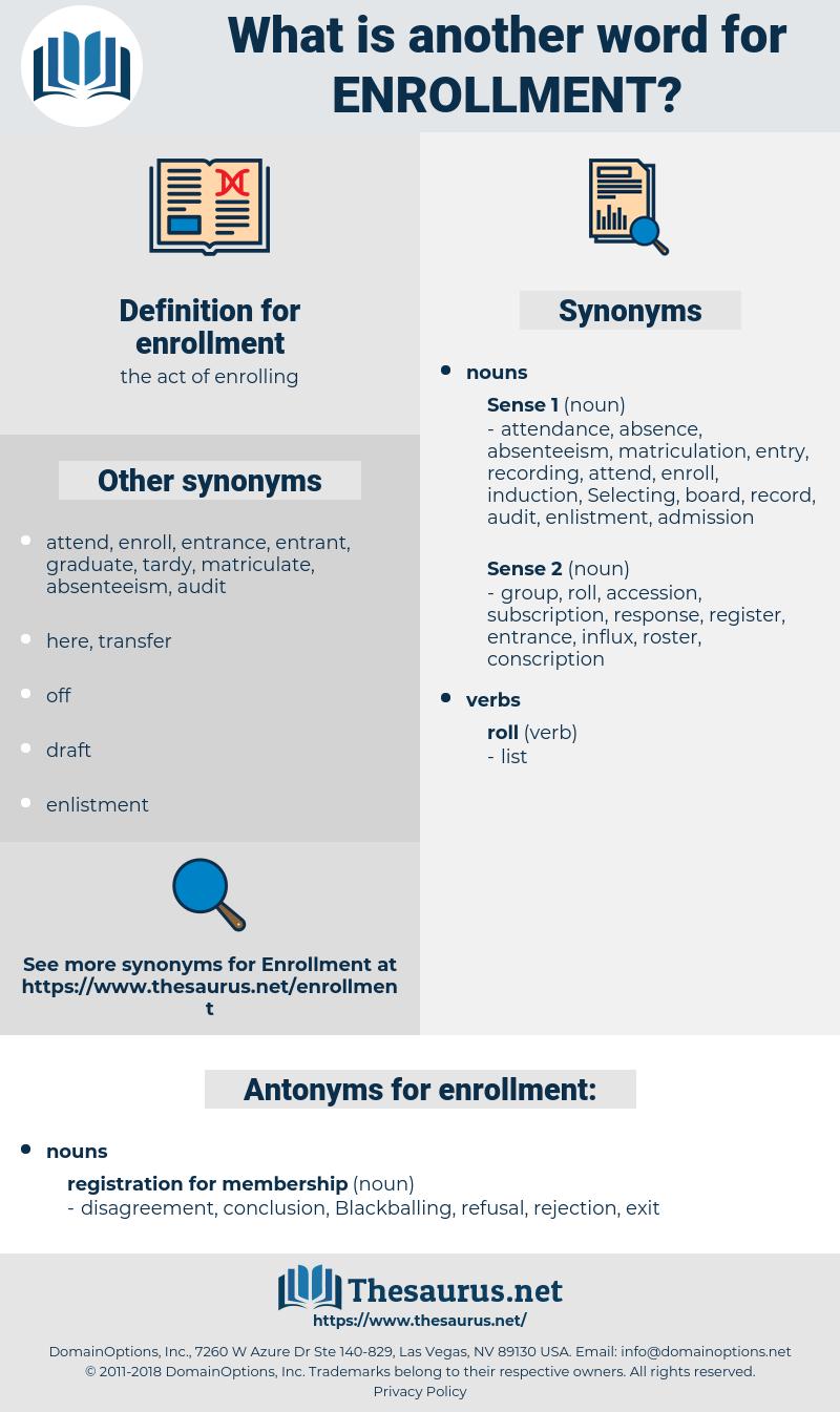 enrollment, synonym enrollment, another word for enrollment, words like enrollment, thesaurus enrollment
