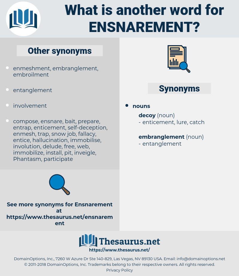 ensnarement, synonym ensnarement, another word for ensnarement, words like ensnarement, thesaurus ensnarement