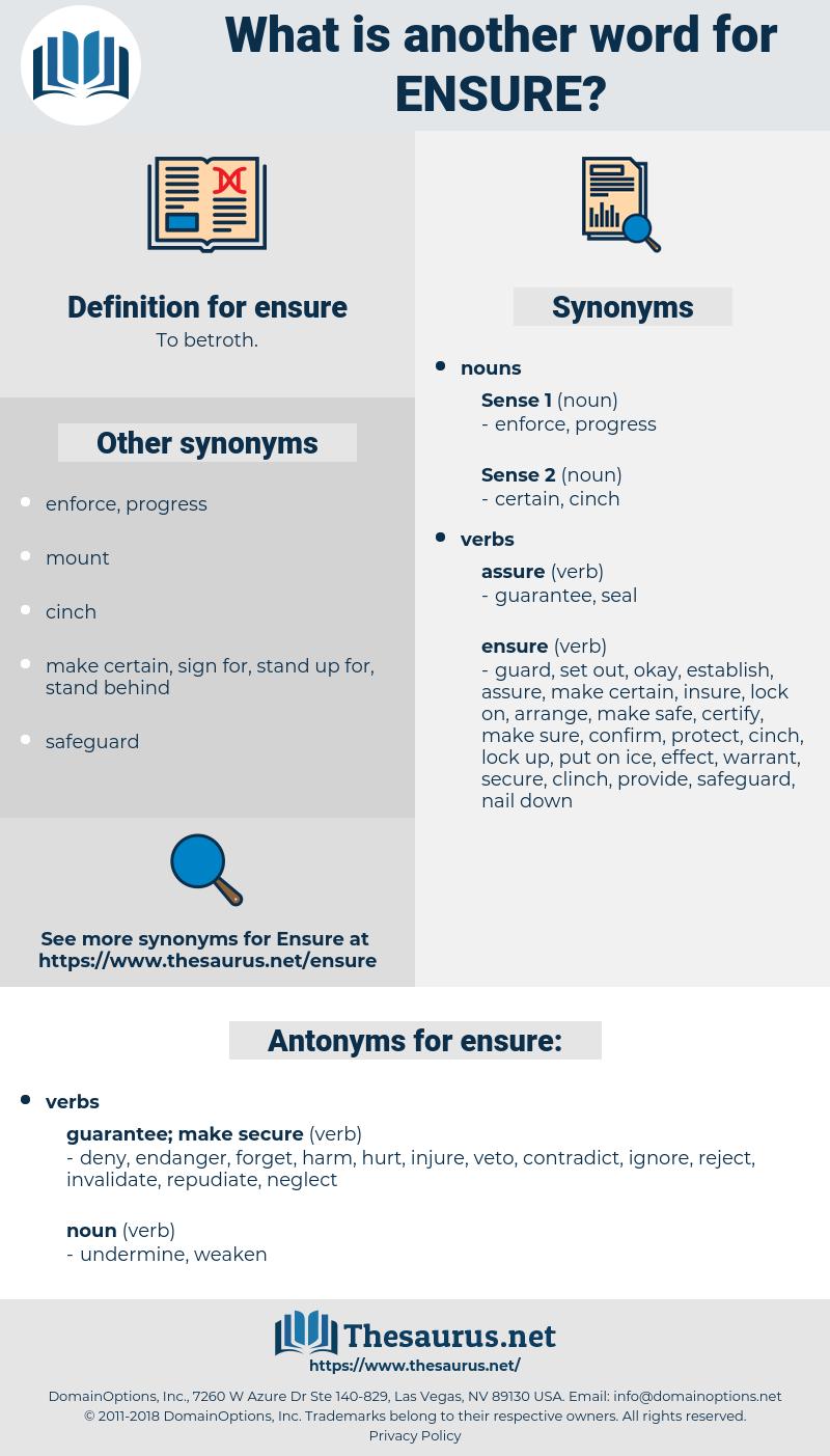 ensure, synonym ensure, another word for ensure, words like ensure, thesaurus ensure