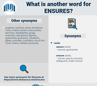 ensures, synonym ensures, another word for ensures, words like ensures, thesaurus ensures