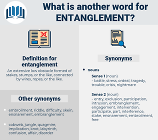 entanglement, synonym entanglement, another word for entanglement, words like entanglement, thesaurus entanglement