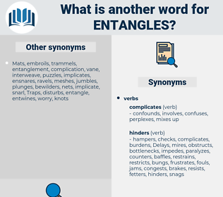 entangles, synonym entangles, another word for entangles, words like entangles, thesaurus entangles