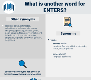 enters, synonym enters, another word for enters, words like enters, thesaurus enters