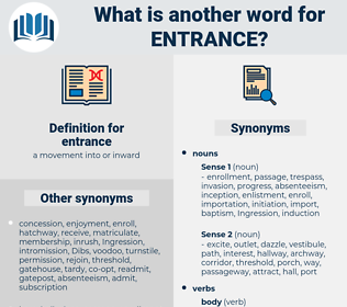 entrance, synonym entrance, another word for entrance, words like entrance, thesaurus entrance