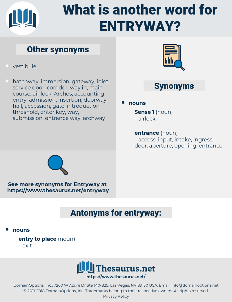entryway, synonym entryway, another word for entryway, words like entryway, thesaurus entryway
