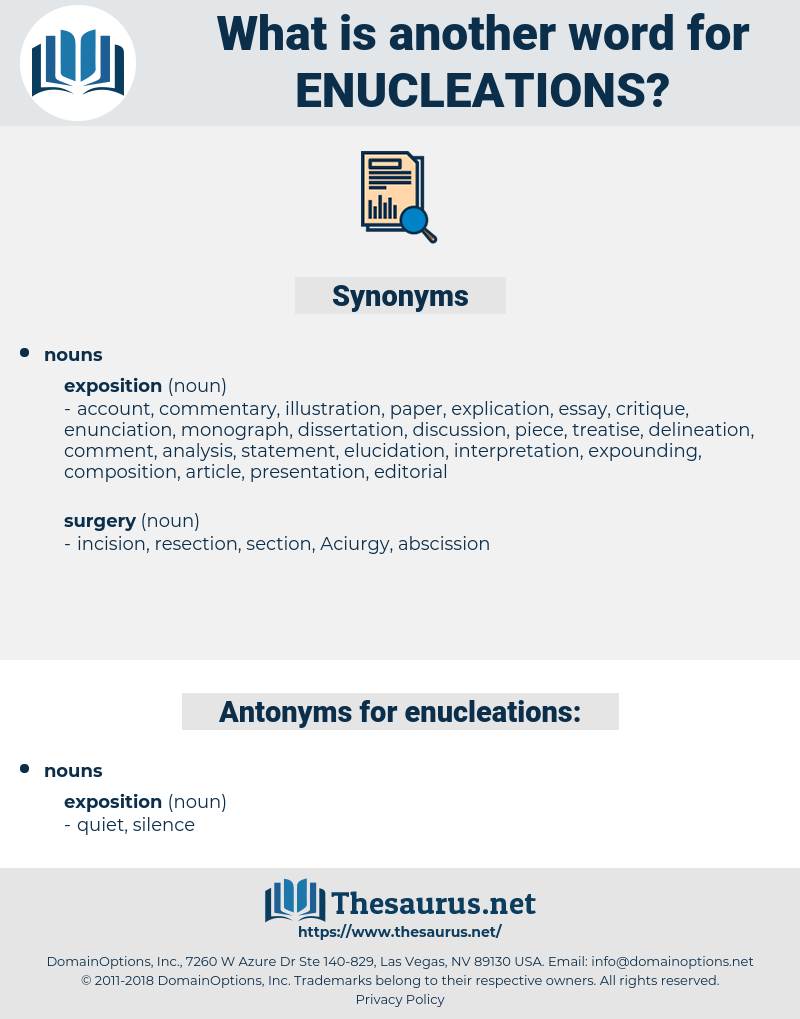 enucleations, synonym enucleations, another word for enucleations, words like enucleations, thesaurus enucleations