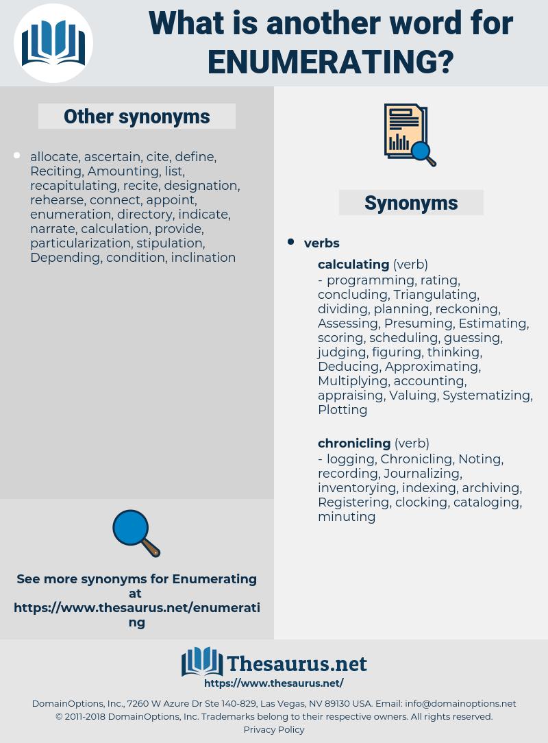 Enumerating, synonym Enumerating, another word for Enumerating, words like Enumerating, thesaurus Enumerating