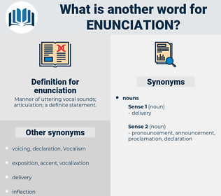 enunciation, synonym enunciation, another word for enunciation, words like enunciation, thesaurus enunciation