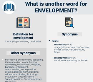 envelopment, synonym envelopment, another word for envelopment, words like envelopment, thesaurus envelopment