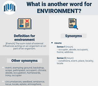 environment, synonym environment, another word for environment, words like environment, thesaurus environment