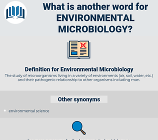 Environmental Microbiology, synonym Environmental Microbiology, another word for Environmental Microbiology, words like Environmental Microbiology, thesaurus Environmental Microbiology
