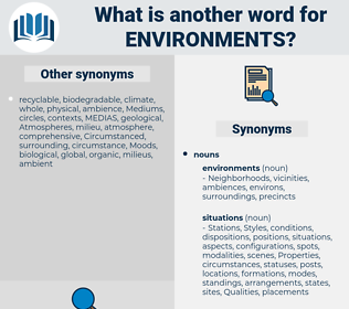 Environments, synonym Environments, another word for Environments, words like Environments, thesaurus Environments